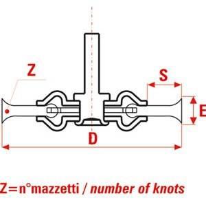 Circolarine to Mazzetti Ritorti ø70mm Drill GZ71