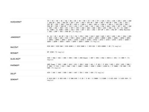 "Bar Chainsaw Versacut 325 ""x 1.5 mm 72 Links 45cm (18"") 188VXLGK095 Oregon"