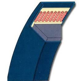 Trapezoidal belt B