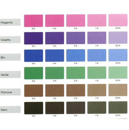 Teknica Concentrated Liquid Universal Colorant